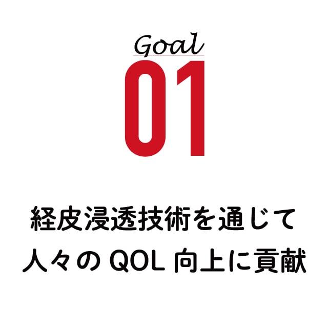 Goal 01 - 経皮浸透技術を通じて人々のQOL向上に貢献