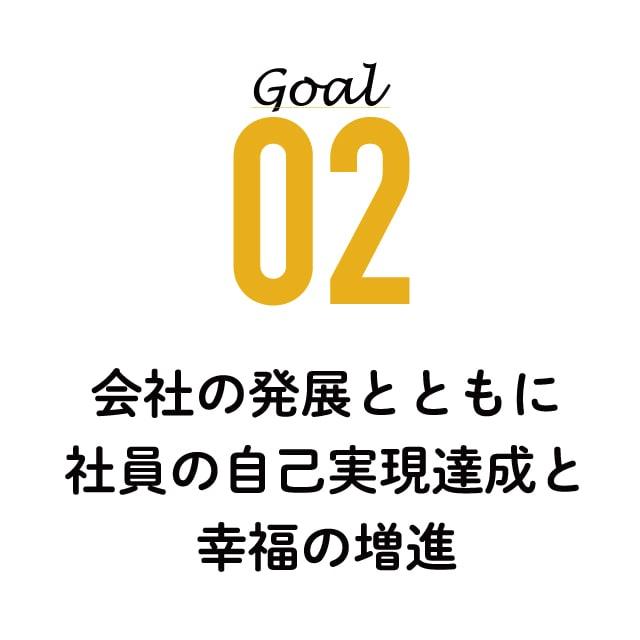 Goal 02 - 会社の発展とともに社員の自己実現達成と幸福の増進